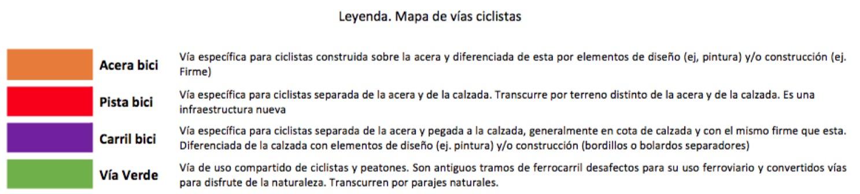 Leyenda mapa vías ciclistas Burgos