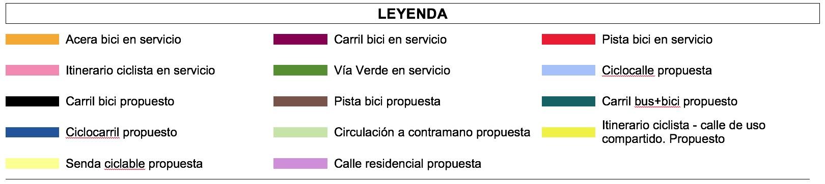 Leyenda mapa ciclabilidad