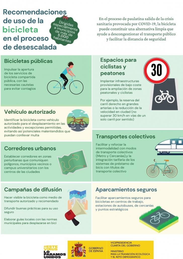 Recomendaciones del uso de la bicicleta en el proceso de desescalada